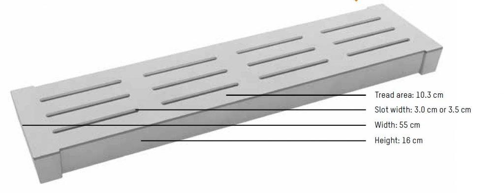 Bu görsel boş bir alt niteliğe sahip; dosya adı beton-izgara-1024x393.jpg